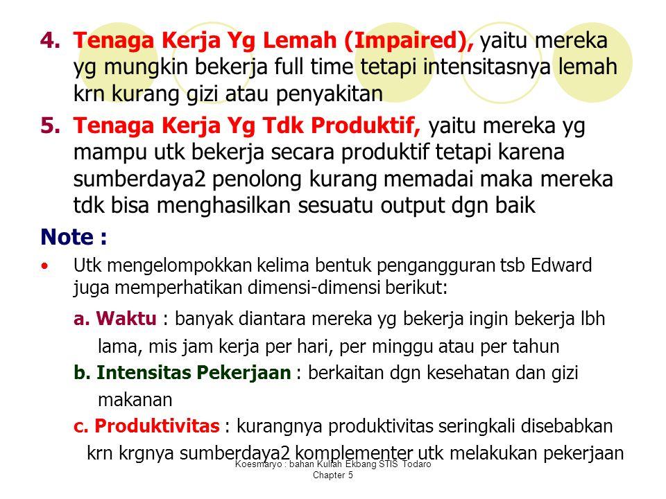 Koesmaryo : bahan Kuliah Ekbang STIS Todaro Chapter 5 4.Tenaga Kerja Yg Lemah (Impaired), yaitu mereka yg mungkin bekerja full time tetapi intensitasn