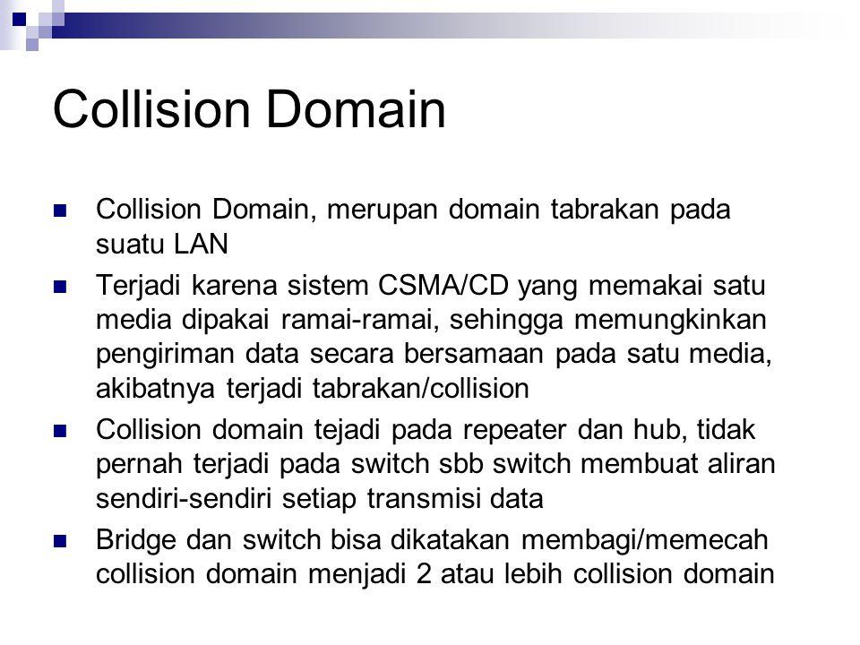 Collision Domain  Collision Domain, merupan domain tabrakan pada suatu LAN  Terjadi karena sistem CSMA/CD yang memakai satu media dipakai ramai-ramai, sehingga memungkinkan pengiriman data secara bersamaan pada satu media, akibatnya terjadi tabrakan/collision  Collision domain tejadi pada repeater dan hub, tidak pernah terjadi pada switch sbb switch membuat aliran sendiri-sendiri setiap transmisi data  Bridge dan switch bisa dikatakan membagi/memecah collision domain menjadi 2 atau lebih collision domain
