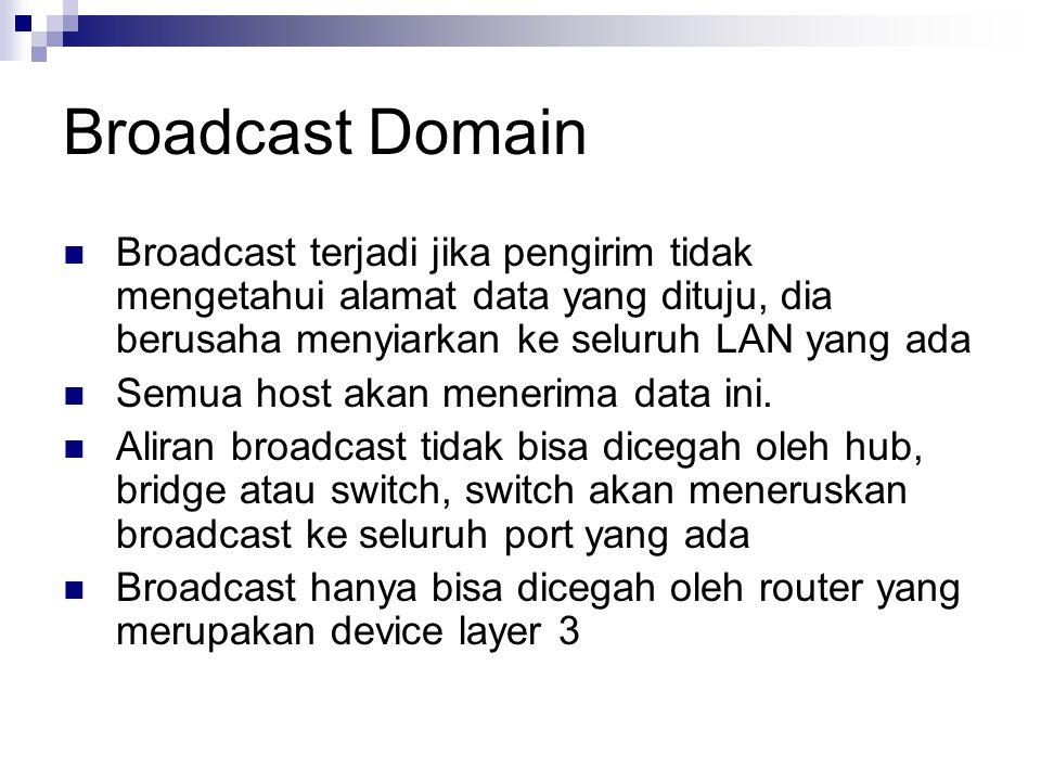 Broadcast Domain  Broadcast terjadi jika pengirim tidak mengetahui alamat data yang dituju, dia berusaha menyiarkan ke seluruh LAN yang ada  Semua host akan menerima data ini.