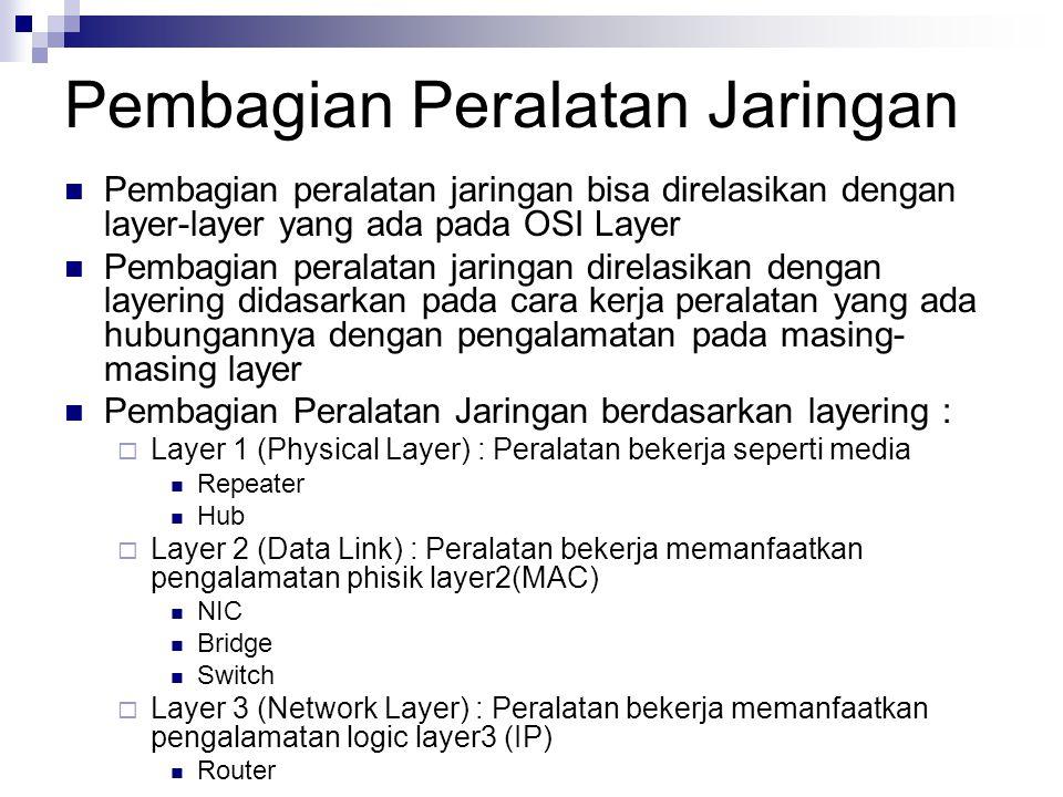 Pembagian Peralatan Jaringan  Pembagian peralatan jaringan bisa direlasikan dengan layer-layer yang ada pada OSI Layer  Pembagian peralatan jaringan direlasikan dengan layering didasarkan pada cara kerja peralatan yang ada hubungannya dengan pengalamatan pada masing- masing layer  Pembagian Peralatan Jaringan berdasarkan layering :  Layer 1 (Physical Layer) : Peralatan bekerja seperti media  Repeater  Hub  Layer 2 (Data Link) : Peralatan bekerja memanfaatkan pengalamatan phisik layer2(MAC)  NIC  Bridge  Switch  Layer 3 (Network Layer) : Peralatan bekerja memanfaatkan pengalamatan logic layer3 (IP)  Router