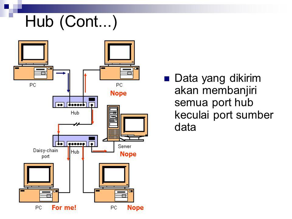 Hub (Cont...)  Data yang dikirim akan membanjiri semua port hub keculai port sumber data Nope For me!