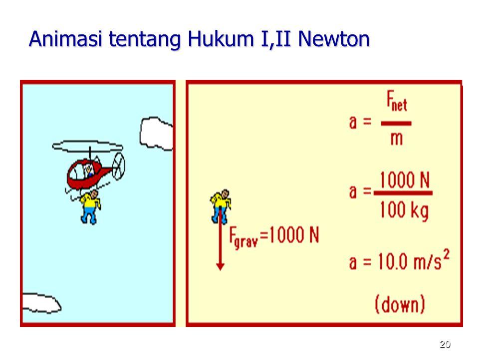 Animasi tentang Hukum I,II Newton 20