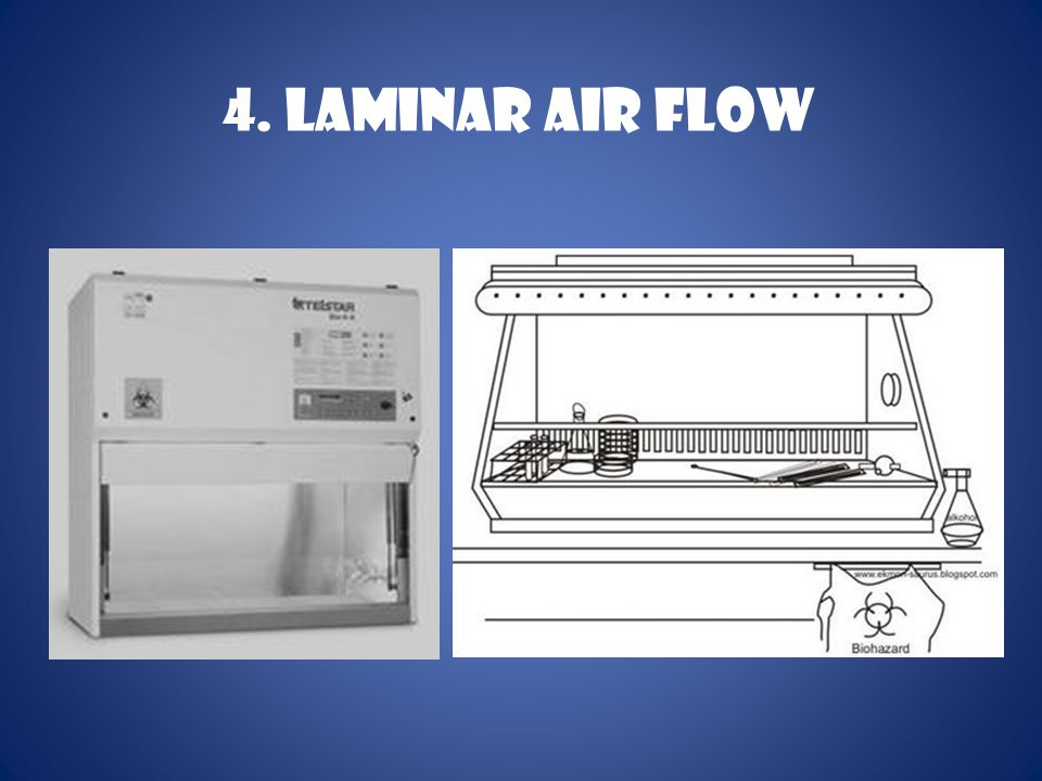 4. LAMINAR AIR FLOW