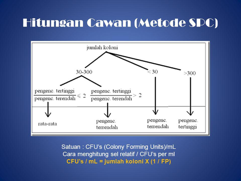 Hitungan Cawan (Metode SPC) Satuan : CFU's (Colony Forming Units)/mL Cara menghitung sel relatif / CFU's per ml CFU's / mL = jumlah koloni X (1 / FP)