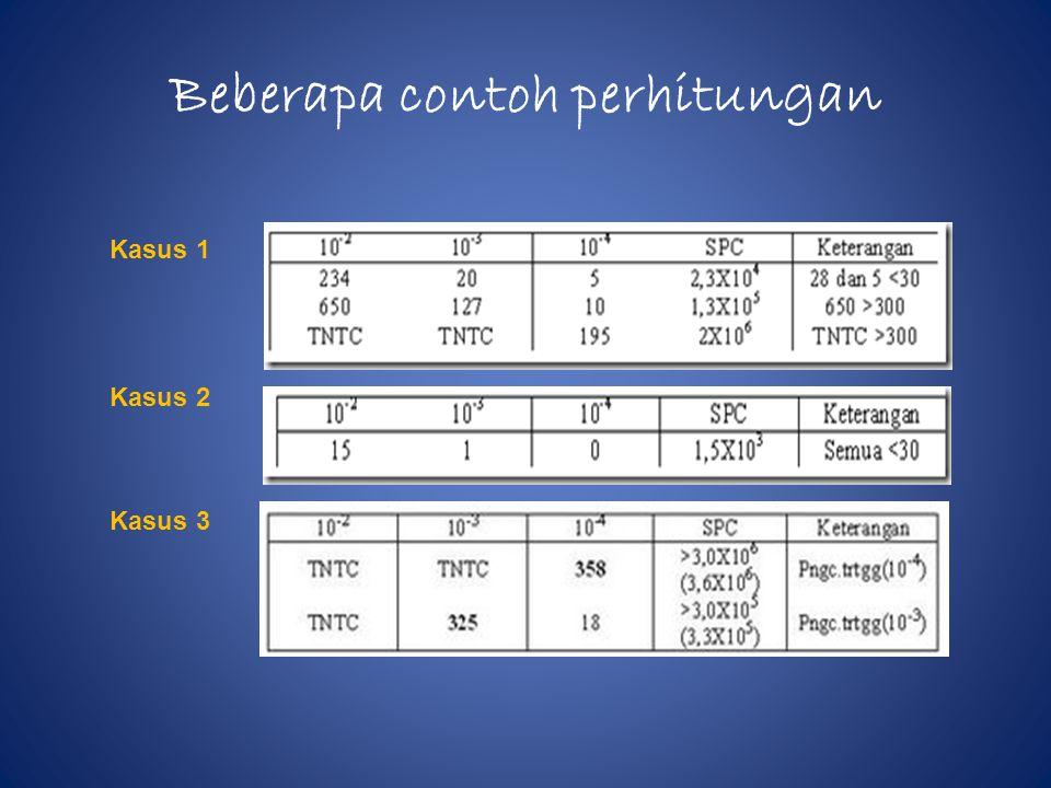 Beberapa contoh perhitungan Kasus 1 Kasus 2 Kasus 3