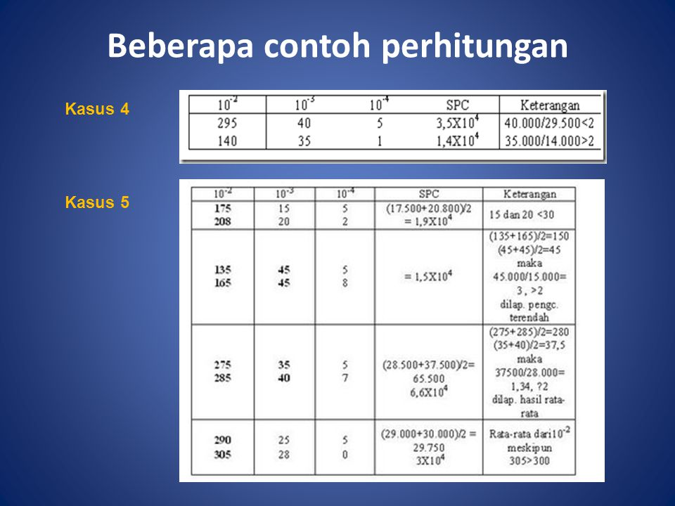 Beberapa contoh perhitungan Kasus 4 Kasus 5