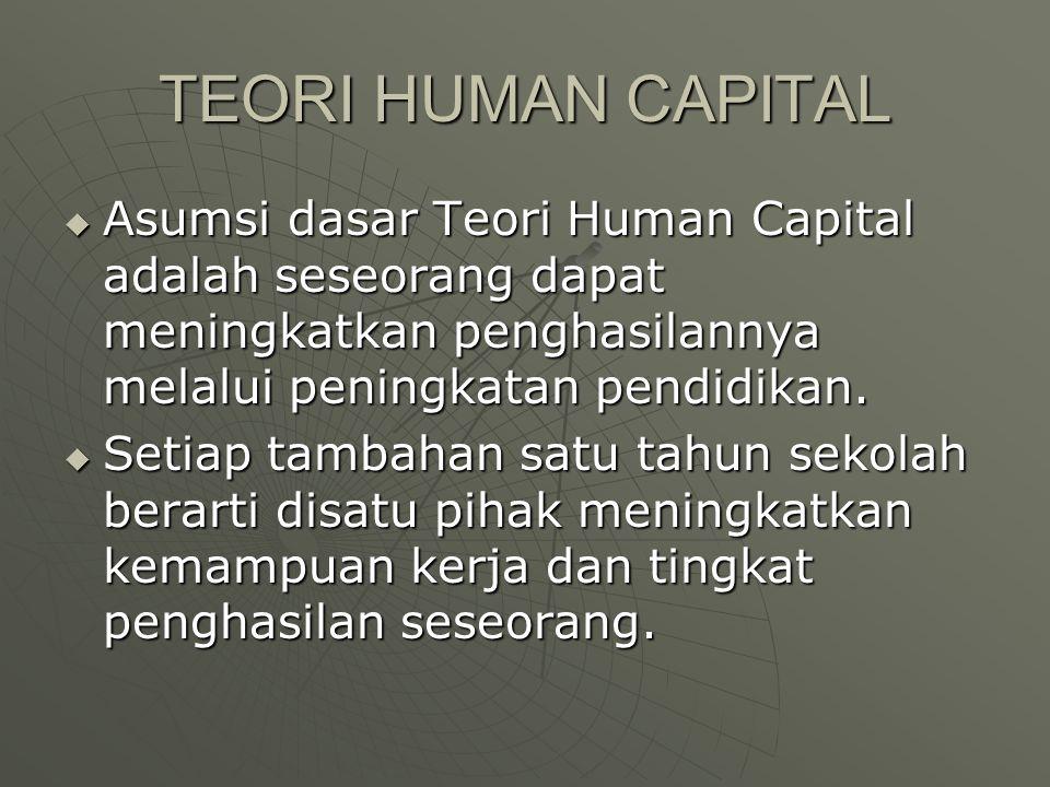 TEORI HUMAN CAPITAL  Asumsi dasar Teori Human Capital adalah seseorang dapat meningkatkan penghasilannya melalui peningkatan pendidikan.  Setiap tam