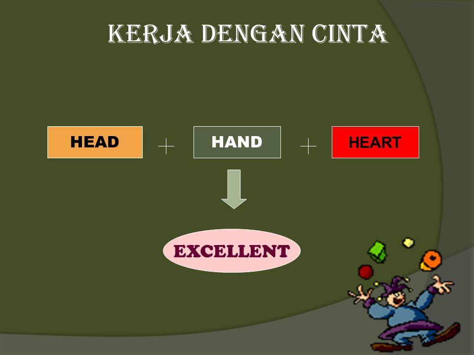 Kerja dengan cinta HEADHAND HEART EXCELLENT