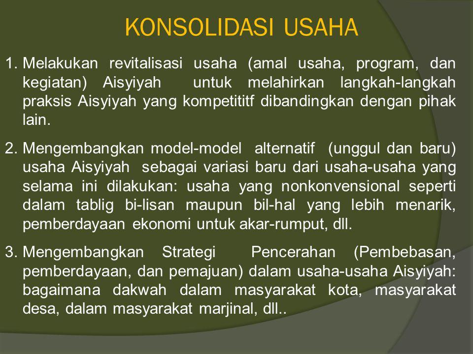 KONSOLIDASI USAHA 1.Melakukan revitalisasi usaha (amal usaha, program, dan kegiatan) Aisyiyah untuk melahirkan langkah-langkah praksis Aisyiyah yang k