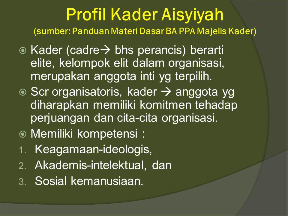 Profil Kader Aisyiyah (sumber: Panduan Materi Dasar BA PPA Majelis Kader)  Kader (cadre  bhs perancis) berarti elite, kelompok elit dalam organisasi