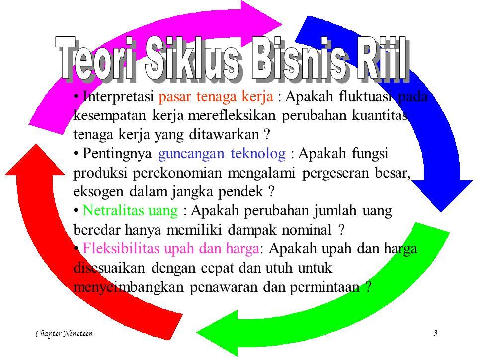 Chapter Nineteen3 • Interpretasi pasar tenaga kerja : Apakah fluktuasi pada kesempatan kerja merefleksikan perubahan kuantitas tenaga kerja yang ditaw