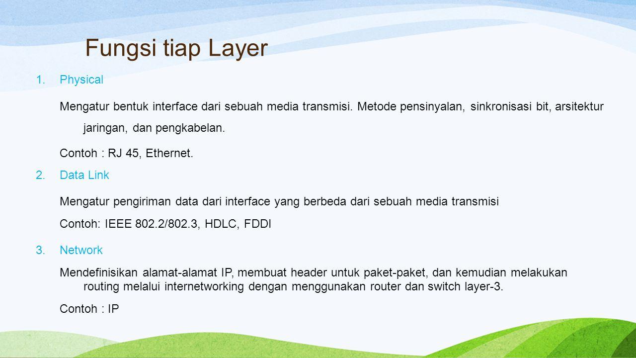 Fungsi tiap Layer 1.Physical Mengatur bentuk interface dari sebuah media transmisi.