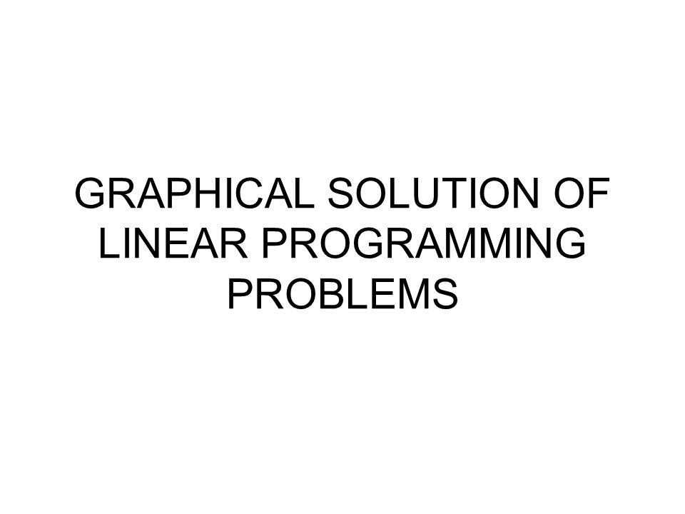 Graphing Linear Inequalities Grafik pertidaksamaan linier adalah suatu region / area yang dibatasi oleh suatu garis batas.