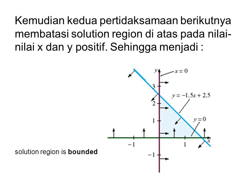 Kemudian kedua pertidaksamaan berikutnya membatasi solution region di atas pada nilai- nilai x dan y positif. Sehingga menjadi : solution region is bo