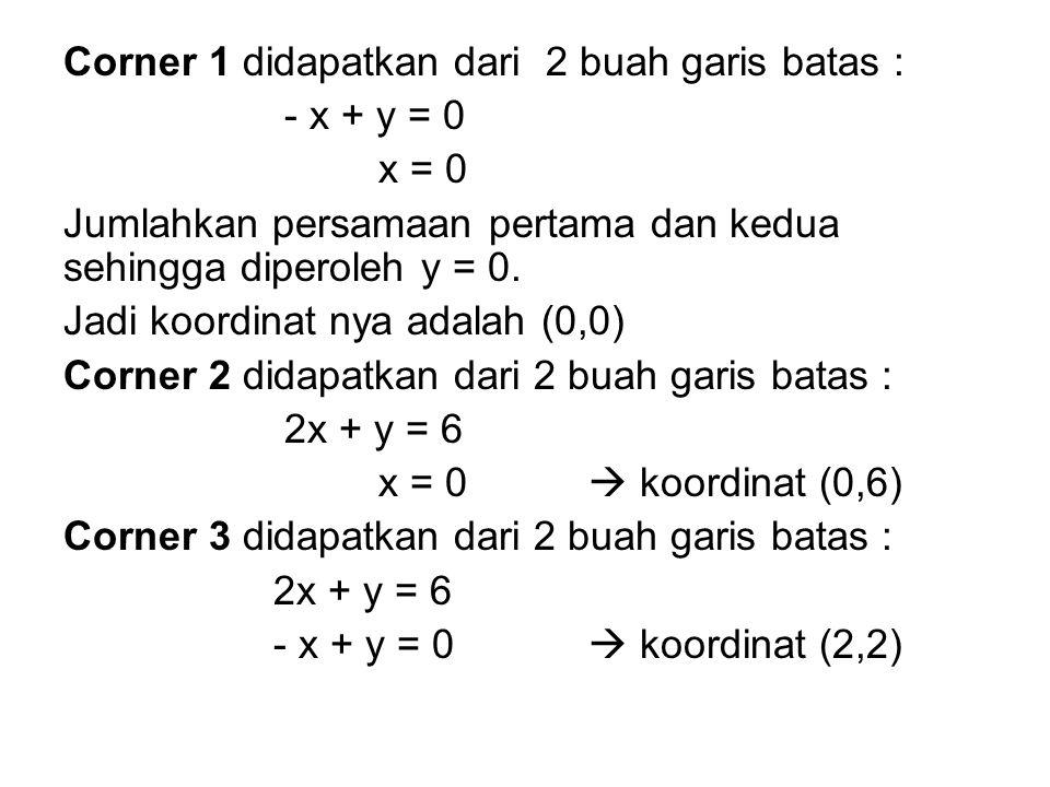 Corner 1 didapatkan dari 2 buah garis batas : - x + y = 0 x = 0 Jumlahkan persamaan pertama dan kedua sehingga diperoleh y = 0. Jadi koordinat nya ada