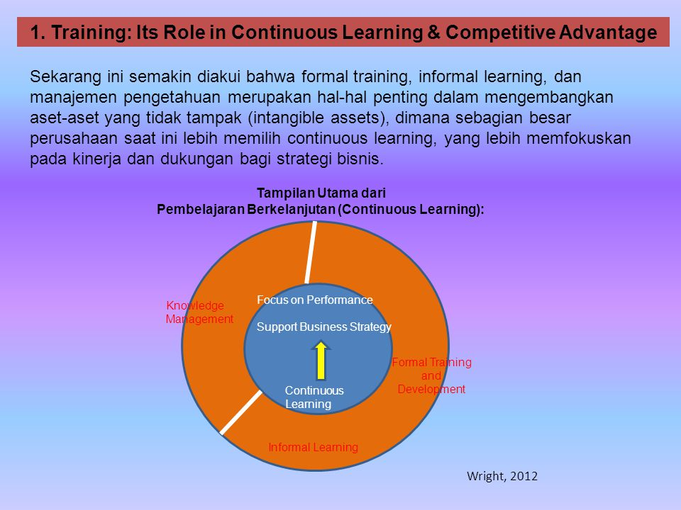 1. Training: Its Role in Continuous Learning & Competitive Advantage Sekarang ini semakin diakui bahwa formal training, informal learning, dan manajem