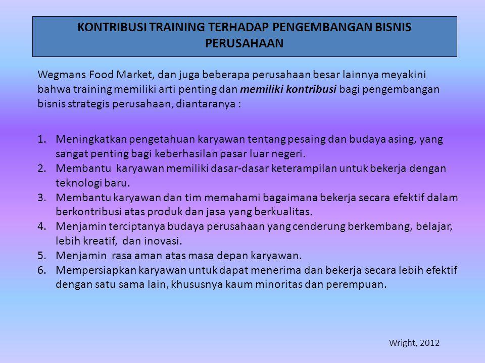 KONTRIBUSI TRAINING TERHADAP PENGEMBANGAN BISNIS PERUSAHAAN Wegmans Food Market, dan juga beberapa perusahaan besar lainnya meyakini bahwa training me