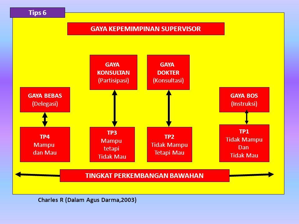 Tips 6 GAYA KEPEMIMPINAN SUPERVISOR GAYA KONSULTAN (Partisipasi) GAYA DOKTER (Konsultasi) GAYA BOS (Instruksi) GAYA BEBAS (Delegasi) TP1 Tidak Mampu D