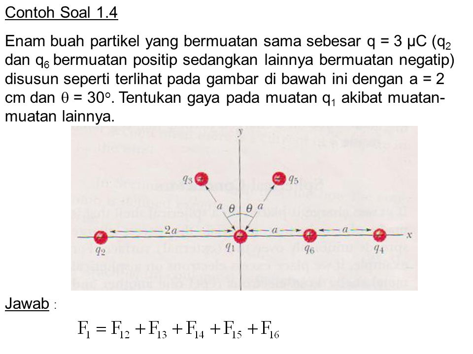 Contoh Soal 1.4 Enam buah partikel yang bermuatan sama sebesar q = 3 µC (q 2 dan q 6 bermuatan positip sedangkan lainnya bermuatan negatip) disusun se