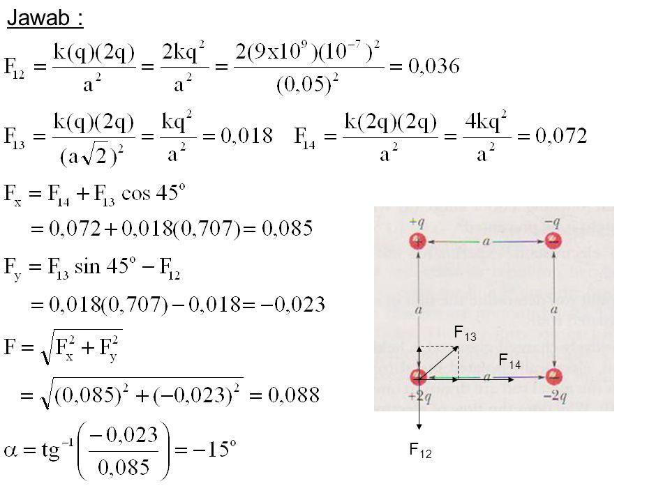 Jawab : F 12 F 13 F 14