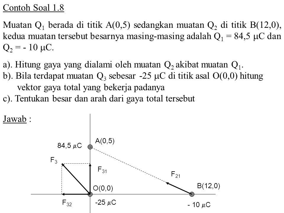 Contoh Soal 1.8 Muatan Q 1 berada di titik A(0,5) sedangkan muatan Q 2 di titik B(12,0), kedua muatan tersebut besarnya masing-masing adalah Q 1 = 84,