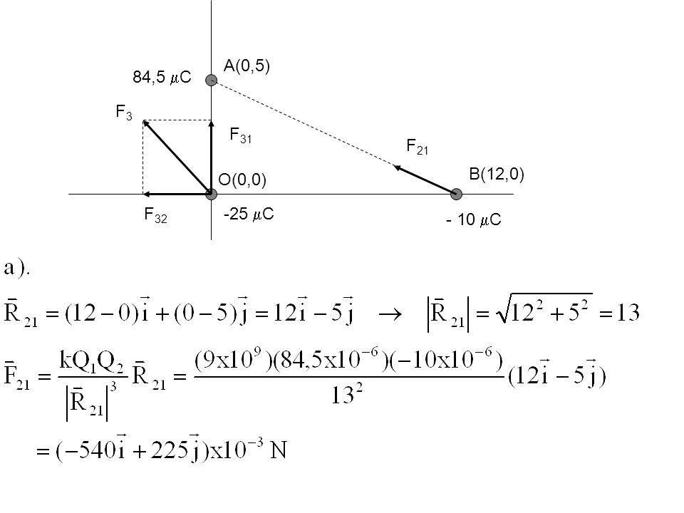 A(0,5) B(12,0) O(0,0) 84,5  C - 10  C -25  C F 21 F 31 F 32 F3F3
