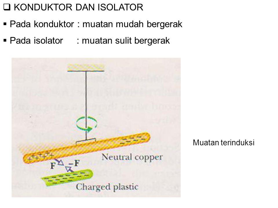  KONDUKTOR DAN ISOLATOR  Pada konduktor : muatan mudah bergerak  Pada isolator : muatan sulit bergerak Muatan terinduksi