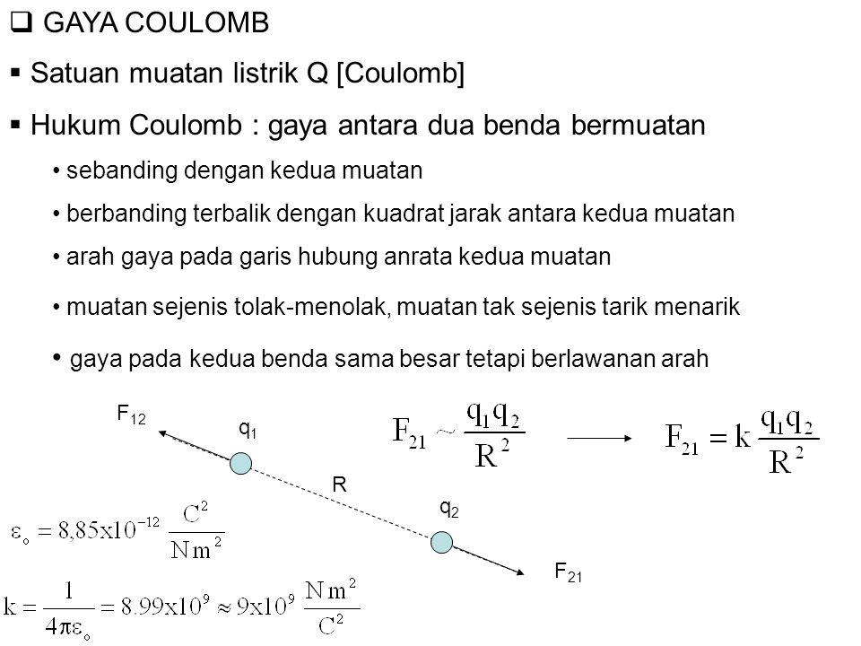  Satuan muatan listrik Q [Coulomb]  Hukum Coulomb : gaya antara dua benda bermuatan • sebanding dengan kedua muatan • berbanding terbalik dengan kua