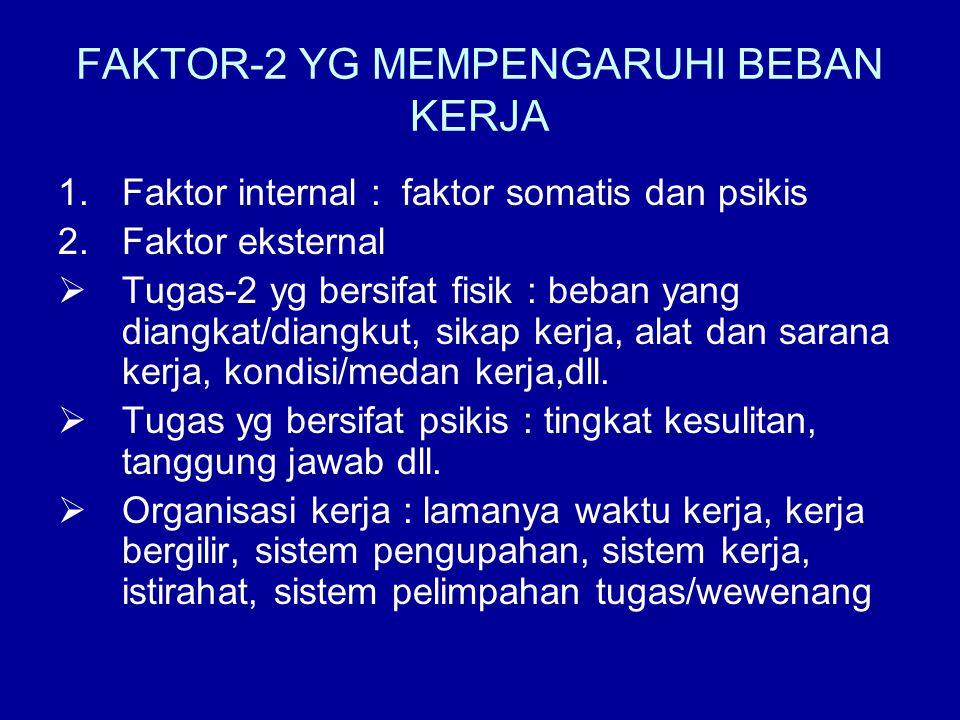 FAKTOR-2 YG MEMPENGARUHI BEBAN KERJA 1.Faktor internal : faktor somatis dan psikis 2.Faktor eksternal  Tugas-2 yg bersifat fisik : beban yang diangka