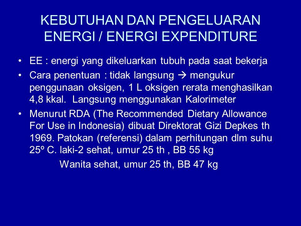 KEBUTUHAN DAN PENGELUARAN ENERGI / ENERGI EXPENDITURE •EE : energi yang dikeluarkan tubuh pada saat bekerja •Cara penentuan : tidak langsung  menguku