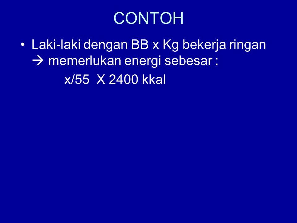 CONTOH •Laki-laki dengan BB x Kg bekerja ringan  memerlukan energi sebesar : x/55 X 2400 kkal