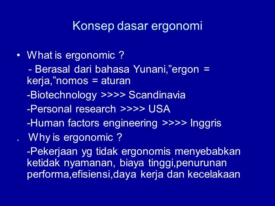 """Konsep dasar ergonomi •What is ergonomic ? - Berasal dari bahasa Yunani,""""ergon = kerja,""""nomos = aturan -Biotechnology >>>> Scandinavia -Personal resea"""