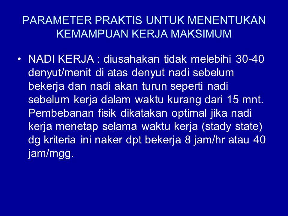 PARAMETER PRAKTIS UNTUK MENENTUKAN KEMAMPUAN KERJA MAKSIMUM •NADI KERJA : diusahakan tidak melebihi 30-40 denyut/menit di atas denyut nadi sebelum bek