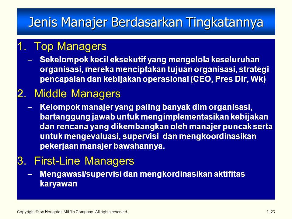 Copyright © by Houghton Mifflin Company. All rights reserved. 1–23 Jenis Manajer Berdasarkan Tingkatannya 1.Top Managers –Sekelompok kecil eksekutif y