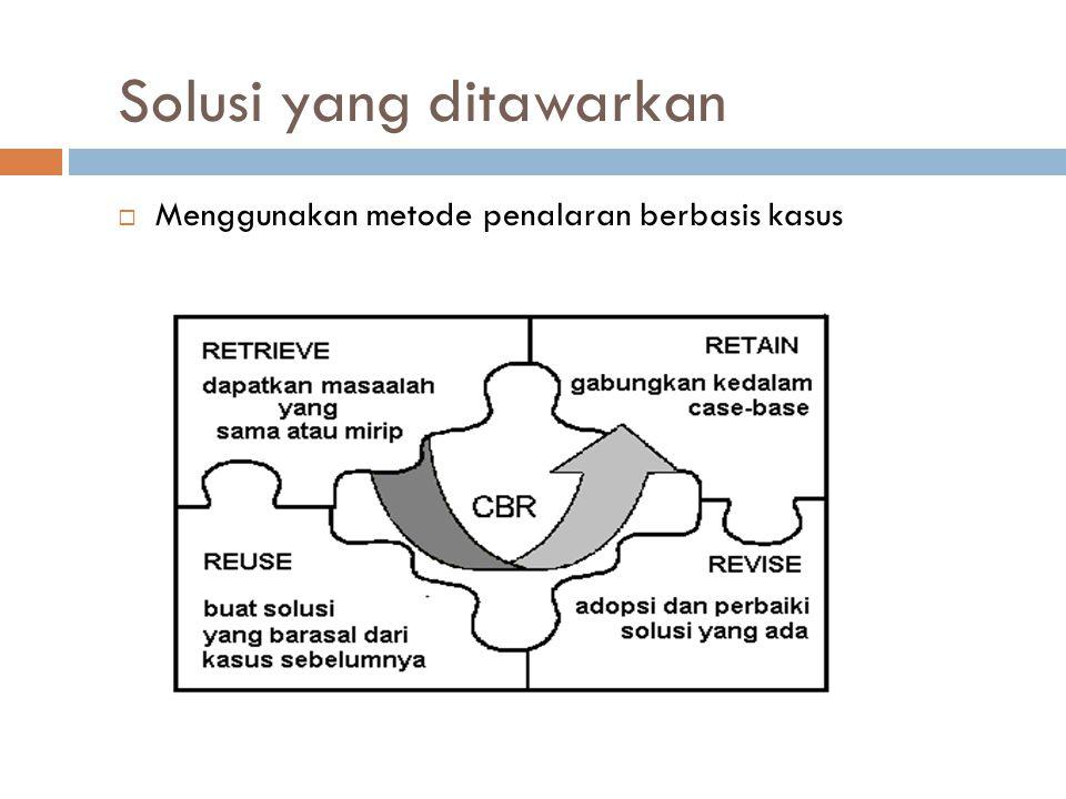 Solusi yang ditawarkan  Menggunakan metode penalaran berbasis kasus