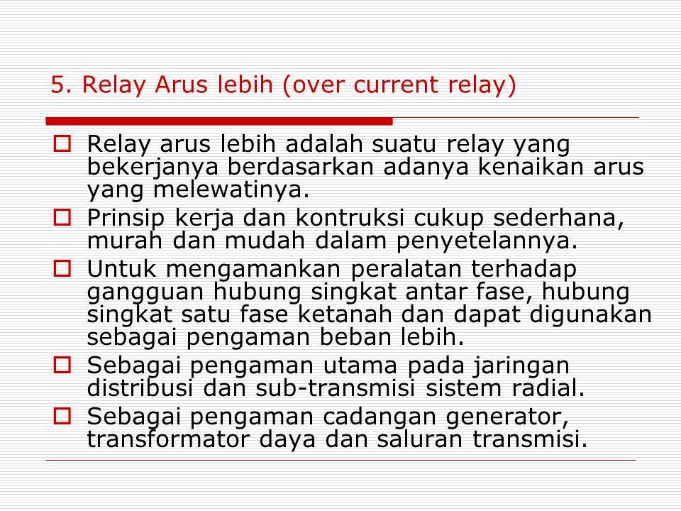 5. Relay Arus lebih (over current relay)  Relay arus lebih adalah suatu relay yang bekerjanya berdasarkan adanya kenaikan arus yang melewatinya.  Pr