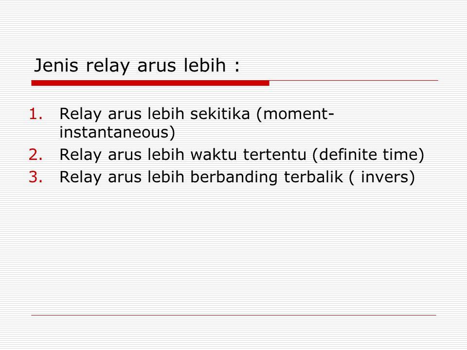 Jenis relay arus lebih : 1.Relay arus lebih sekitika (moment- instantaneous) 2.Relay arus lebih waktu tertentu (definite time) 3.Relay arus lebih berbanding terbalik ( invers)