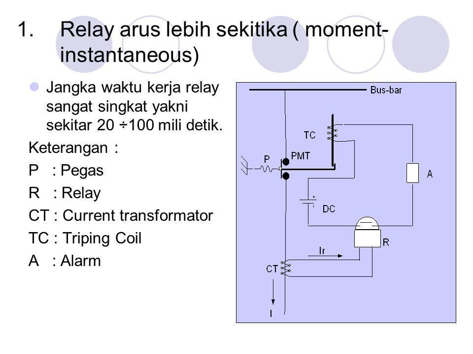 1.Relay arus lebih sekitika ( moment- instantaneous)  Jangka waktu kerja relay sangat singkat yakni sekitar 20 ÷100 mili detik.