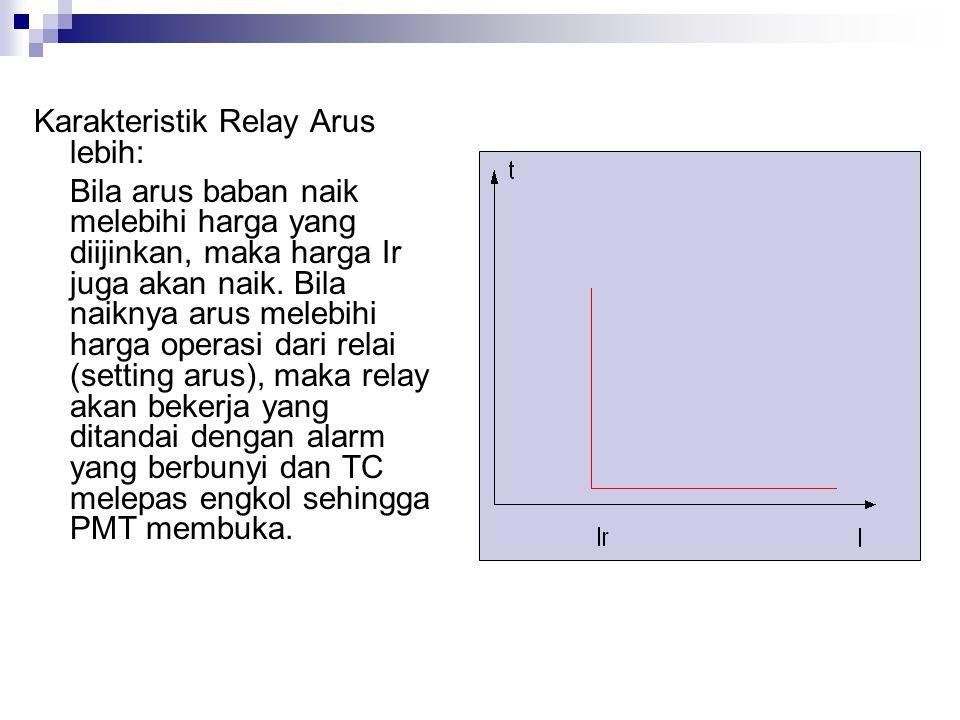 Karakteristik Relay Arus lebih: Bila arus baban naik melebihi harga yang diijinkan, maka harga Ir juga akan naik.
