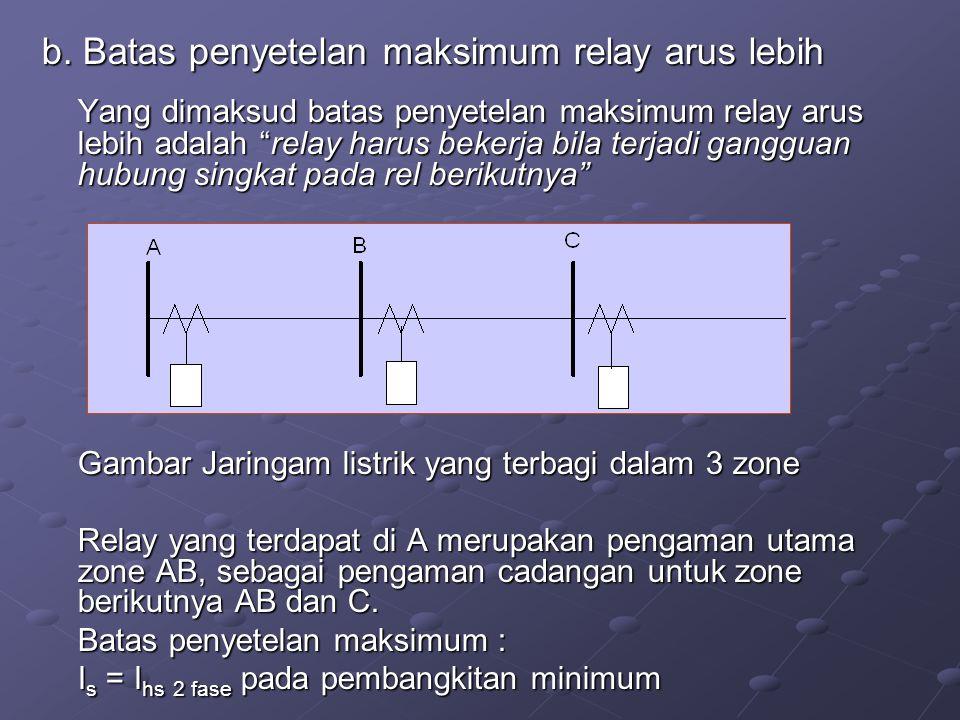 """b. Batas penyetelan maksimum relay arus lebih Yang dimaksud batas penyetelan maksimum relay arus lebih adalah """"relay harus bekerja bila terjadi ganggu"""