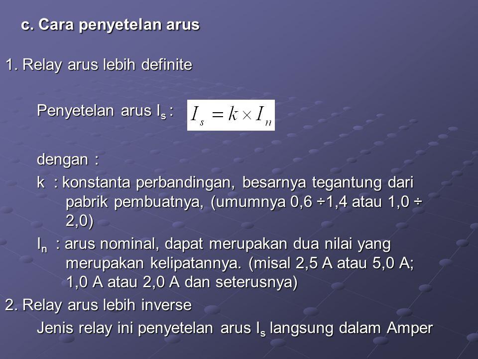c.Cara penyetelan arus 1.
