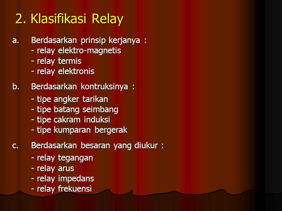 2.Klasifikasi Relay a.