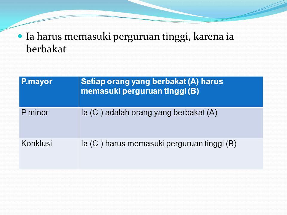  Ia harus memasuki perguruan tinggi, karena ia berbakat P.mayorSetiap orang yang berbakat (A) harus memasuki perguruan tinggi (B) P.minorIa (C ) adalah orang yang berbakat (A) KonklusiIa (C ) harus memasuki perguruan tinggi (B)