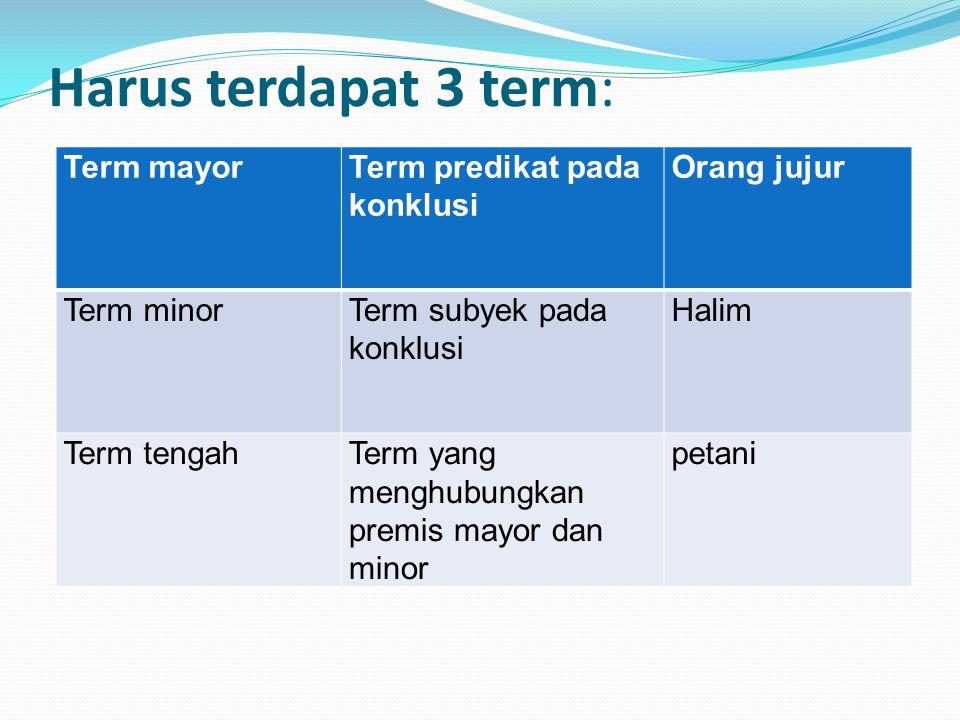 Harus terdapat 3 term: Term mayorTerm predikat pada konklusi Orang jujur Term minorTerm subyek pada konklusi Halim Term tengahTerm yang menghubungkan premis mayor dan minor petani