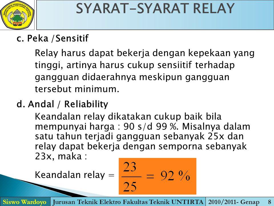 SYARAT-SYARAT RELAY Siswo WardoyoJurusan Teknik Elektro Fakultas Teknik UNTIRTA2010/2011- Genap 8 c. Peka /Sensitif Relay harus dapat bekerja dengan k