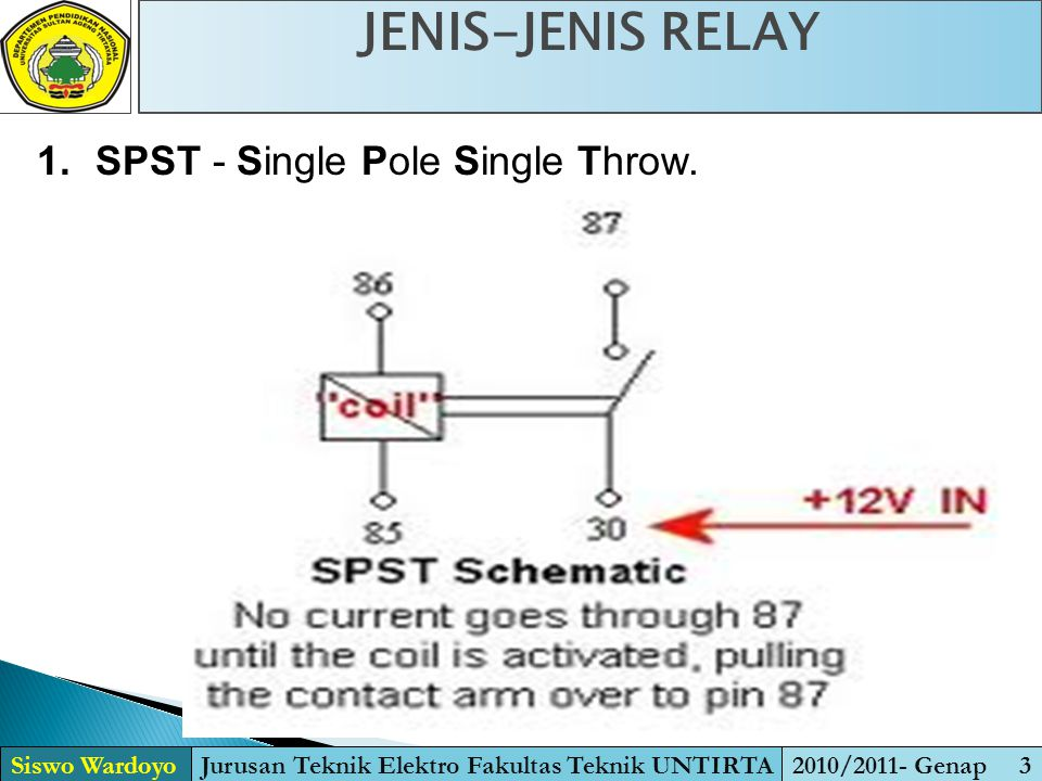JENIS-JENIS RELAY Siswo WardoyoJurusan Teknik Elektro Fakultas Teknik UNTIRTA2010/2011- Genap 3 1.SPST - Single Pole Single Throw.