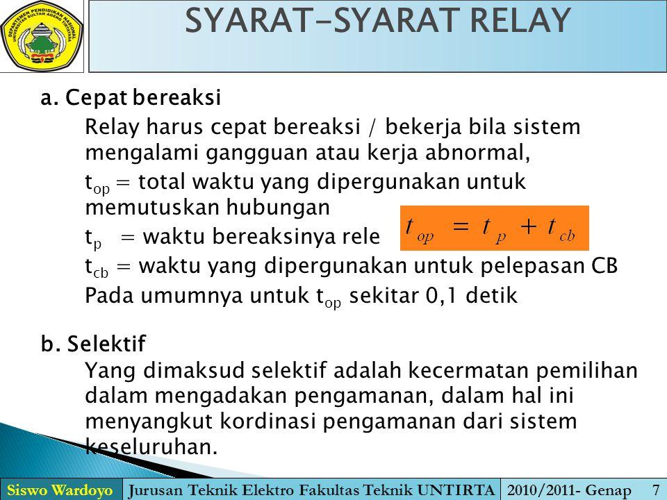 SYARAT-SYARAT RELAY Siswo WardoyoJurusan Teknik Elektro Fakultas Teknik UNTIRTA2010/2011- Genap 7 a. Cepat bereaksi Relay harus cepat bereaksi / beker