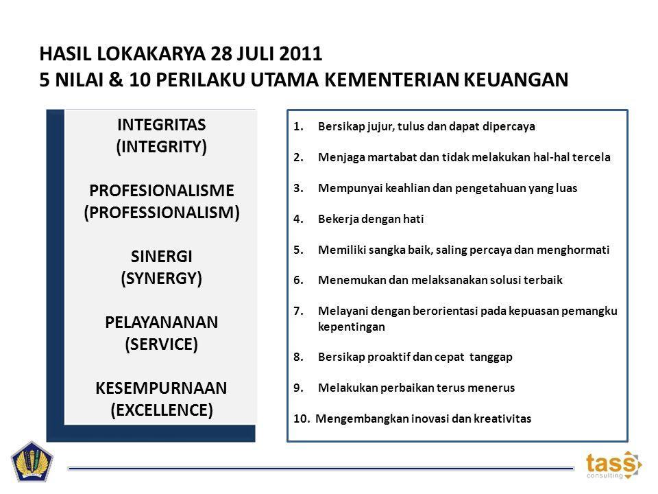 HASIL LOKAKARYA 28 JULI 2011 5 NILAI & 10 PERILAKU UTAMA KEMENTERIAN KEUANGAN INTEGRITAS (INTEGRITY) PROFESIONALISME (PROFESSIONALISM) SINERGI (SYNERG