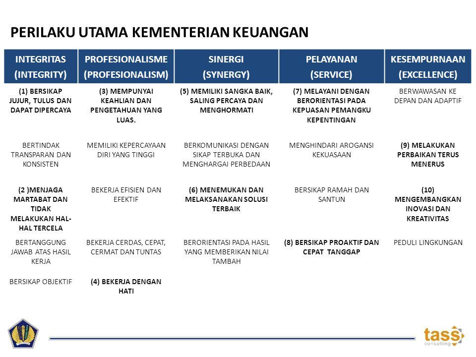 PERILAKU UTAMA KEMENTERIAN KEUANGAN INTEGRITAS (INTEGRITY) PROFESIONALISME (PROFESIONALISM) SINERGI (SYNERGY) PELAYANAN (SERVICE) KESEMPURNAAN (EXCELL