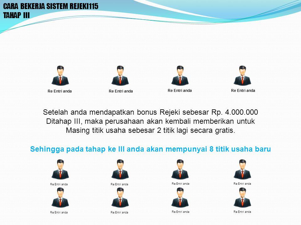 CARA BEKERJA SISTEM REJEKI115 TAHAP III Re Entri anda Setelah anda mendapatkan bonus Rejeki sebesar Rp.